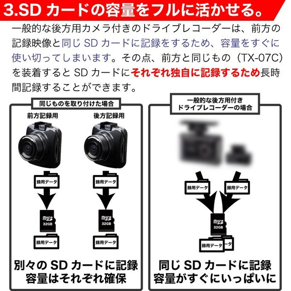 【ご予約承り中】ドライブレコーダー 後方 リア用 前後 セット カメラ一体型  高画質 ほぼ 360度 カバー  今だけ32GB SDカード付き 車載カメラ|protection|07