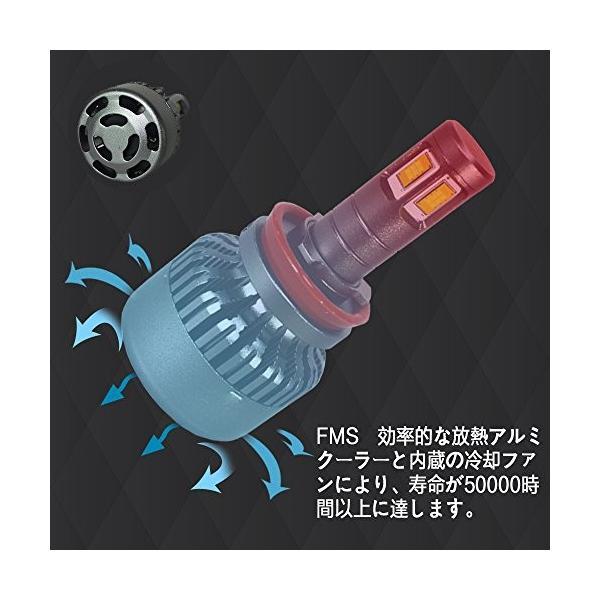 FMS H8 H9 H11 切替 LEDヘッドライトDC12-24V 2個セット 角度調整機能付き 完全防水 車検対応 取り付け簡単 超高輝度6000|pumpkintetsuko83|04