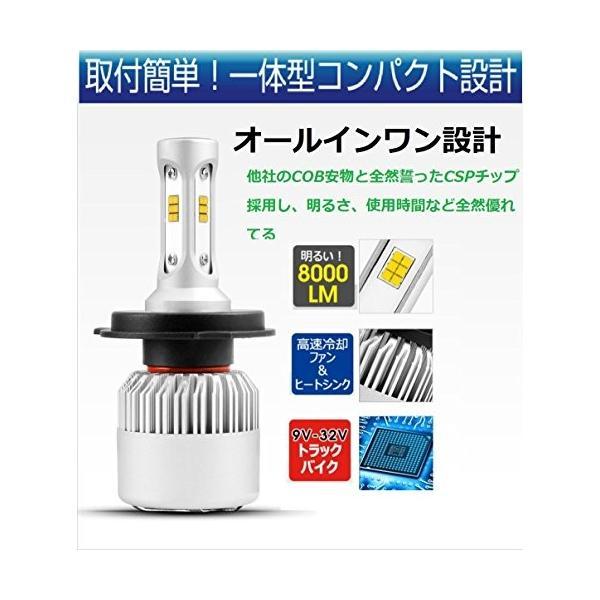 セール処分、6980円から4980円まで 爆光タイプLED ヘッドライト 防水 ledフォグランプ 16000lm cspチップ led ヘッドライ|pumpkintetsuko83|02
