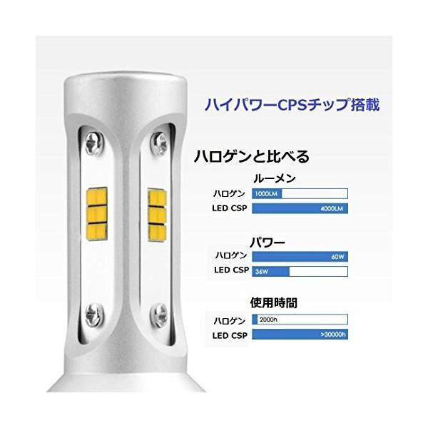 セール処分、6980円から4980円まで 爆光タイプLED ヘッドライト 防水 ledフォグランプ 16000lm cspチップ led ヘッドライ|pumpkintetsuko83|03