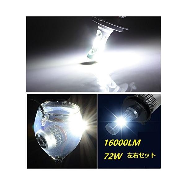 セール処分、6980円から4980円まで 爆光タイプLED ヘッドライト 防水 ledフォグランプ 16000lm cspチップ led ヘッドライ|pumpkintetsuko83|04