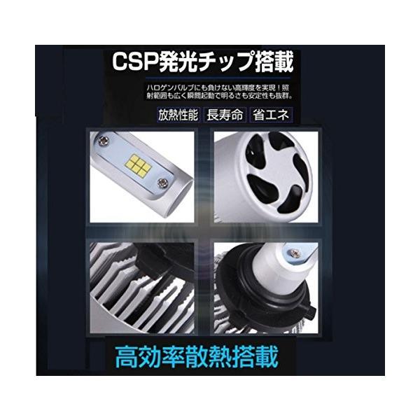 セール処分、6980円から4980円まで 爆光タイプLED ヘッドライト 防水 ledフォグランプ 16000lm cspチップ led ヘッドライ|pumpkintetsuko83|05