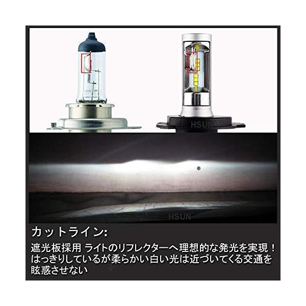 HSUN 車用 H4 9003 LED ヘッドライト バルブ,hi/lo車検対応,DC9V-32V車用 50W(25Wx2) 8000LM(4000L|pumpkintetsuko83|03
