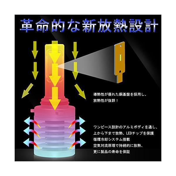 OPPLIGHT HB3 LED ヘッドライト バイク 車 車検対応 hb3 led ハイビーム ホワイト 6500K 10000LM 光軸調整可能|pumpkintetsuko83|03