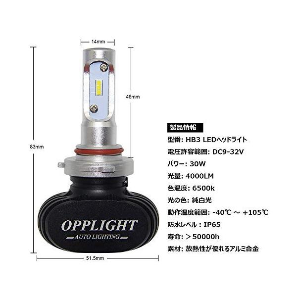OPPLIGHT LEDヘッドライト HB3 車検対応 ホワイト ファンレス hb3 led ハイビーム 高輝度 4000LM 30W 6500K 一 pumpkintetsuko83 02