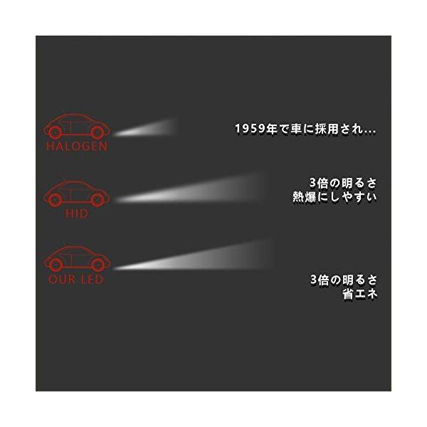 Bojin Industry 2018最新正品 車用 LED ヘッドライト H1 60W(30Wx2) 3色切替 3000K 4300K 6000K|pumpkintetsuko83|06