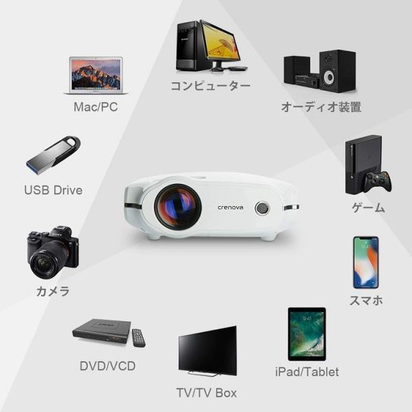 crenova XPE498プロジェクター 小型 3200ルーメン 1080PフルHD対応 ビジネス/ホーム/アウトドア/ビデオゲーム用 PC/Mac/TV/DVD/iPhone/iPad/USB/SD/AV/HDMIに対