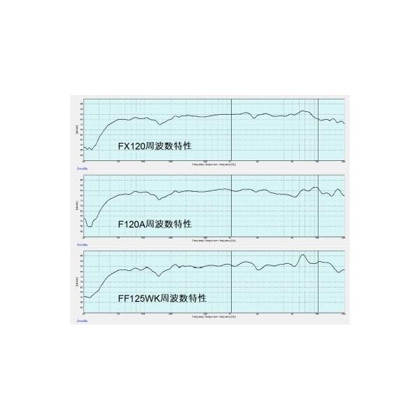 (1ペア)FOSTEX FX120,F120A,FF125WK兼用20L ZWBRエンクロージャー|qcreate-e-shop2|06