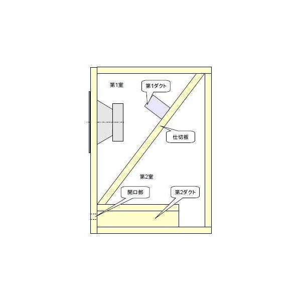 (1ペア)Markaudio OM-MF519,OM-MF5兼用 4L ZWBR ダブルバスレフ|qcreate-e-shop2|04