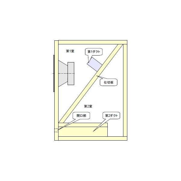 (1ペア)Markaudio OM-MF519,MF5兼用 14L ZWBR ダブルバスレフエンクロージャー|qcreate-e-shop2|03