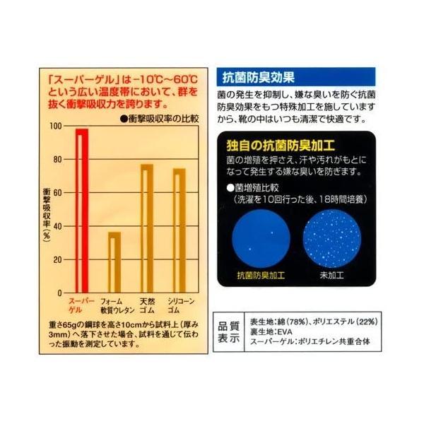 ウェルウォーク インソール S(22.0~24.0cm) 700|quad-store|02