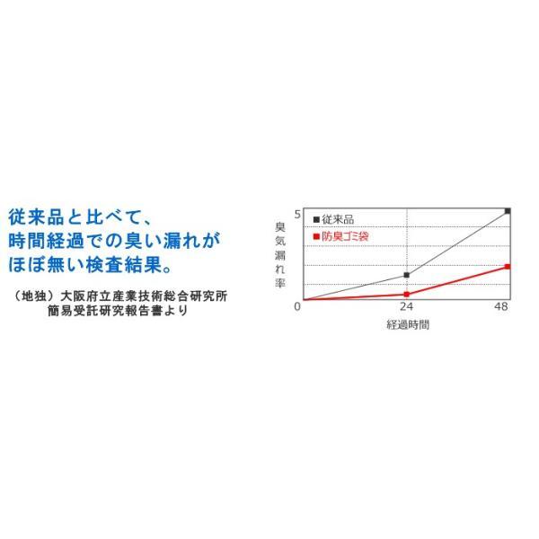 防臭袋 30L 臭わない ゴミ袋 防臭丸 BOSHUMARU (20枚入) 安心の厚み0.03mm 半透明 50cm×70cm 生ゴミ うんち おむつ 防臭 (配送:ゆうパケット1)|r-style|05