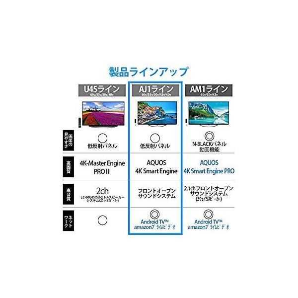 シャープ 55V型 液晶 テレビ AQUOS 4T-C55AJ1 4K Android TV 回転式スタンド 2018年モデル(ネックスピー|rabbit-sakura|04