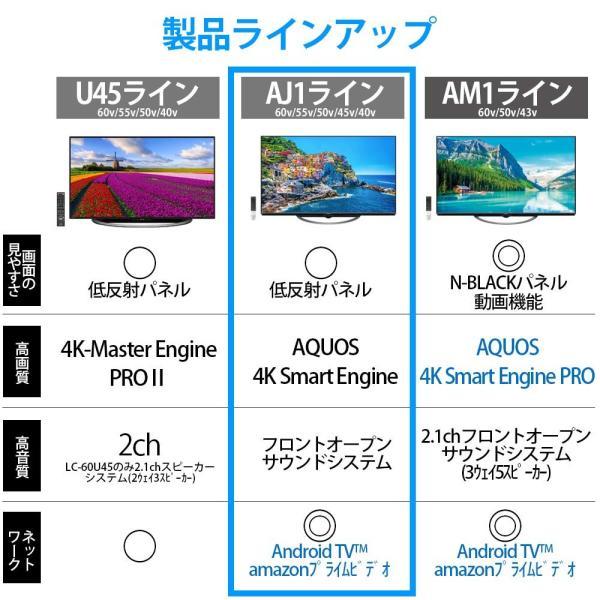 シャープ 55V型 液晶 テレビ AQUOS 4T-C55AJ1 4K Android TV 回転式スタンド 2018年モデル(ネックスピー|rabbit-sakura|08