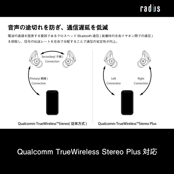 【ポイント10倍・送料無料】ラディウス radius HP-NX500BT NeEXTRAシリーズ 完全ワイヤレスイヤホン Bluetooth対応 タッチセンサー IPX4 防水 あすつく対応 radius 09