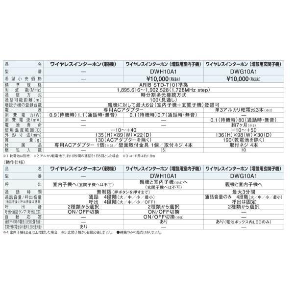 (送料無料)DXアンテナ ワイヤレスインターホン(親機・玄関子機セット) DWP10A1|rakurakumarket|03
