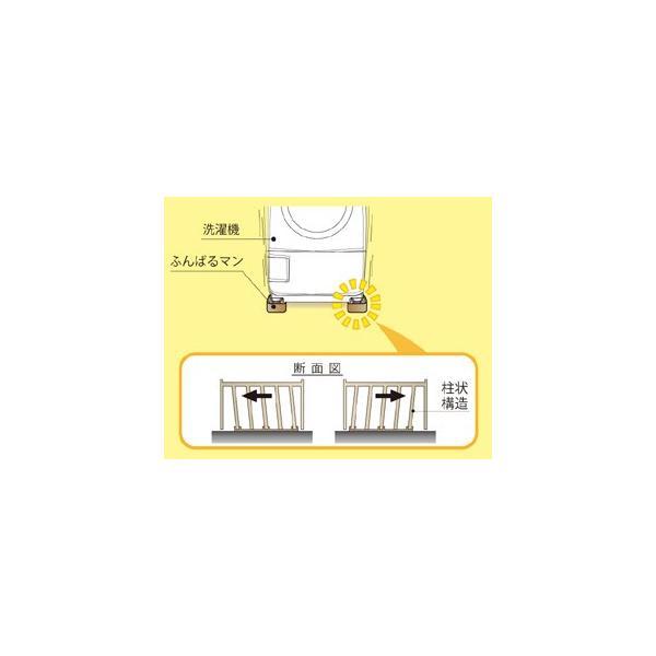 【税込5,400円以上お買い上げで送料無料!】洗濯機用防振かさ上げ台 スペース確保 1セット(4個入) OP-SG600 ワンプラス ふんばるマン|rakurakumarket|05
