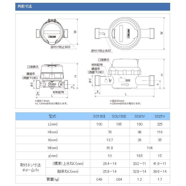 (送料無料)愛知時計電機 SD-13 高機能乾式水道メーター rakurakumarket 05