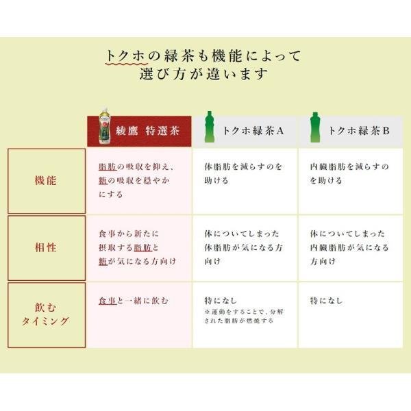 【2ケースセット】綾鷹 特選茶 トクホ・特保 500ml PET 1ケース×24本入 送料無料|rakushindenki|04