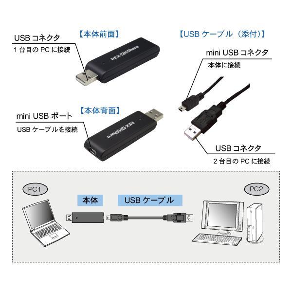 キーボード・マウス シェアUSBケーブル REX-KMSU1|ratoc|02