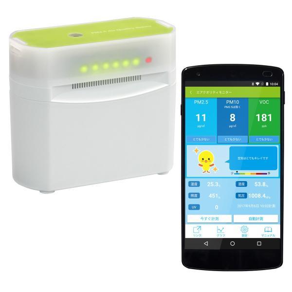 Bluetooth エアクオリティ モニター REX-BTPM25V|ratoc