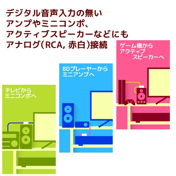 デジタル(光/同軸)音声をアナログ(赤白RCA/ステレオミニ)に変換するDA変換器 デジタル to アナログ オーディオコンバーター RP-ADAC2|ratoc|03
