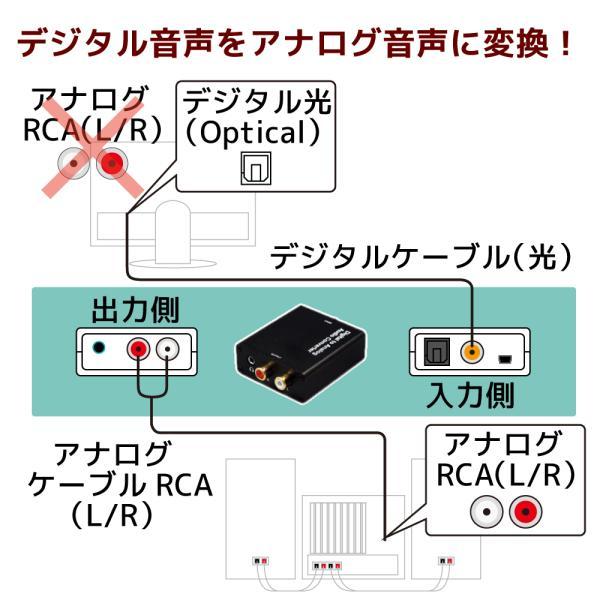 デジタル(光/同軸)音声をアナログ(赤白RCA/ステレオミニ)に変換するDA変換器 デジタル to アナログ オーディオコンバーター RP-ADAC2|ratoc|04