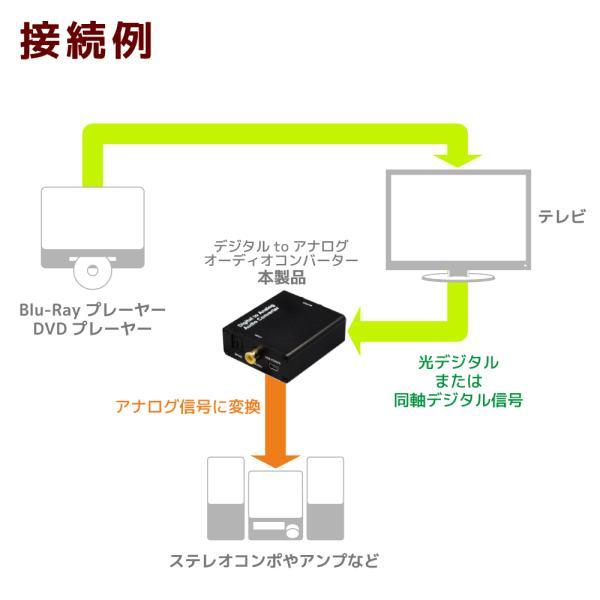 デジタル(光/同軸)音声をアナログ(赤白RCA/ステレオミニ)に変換するDA変換器 デジタル to アナログ オーディオコンバーター RP-ADAC2|ratoc|05