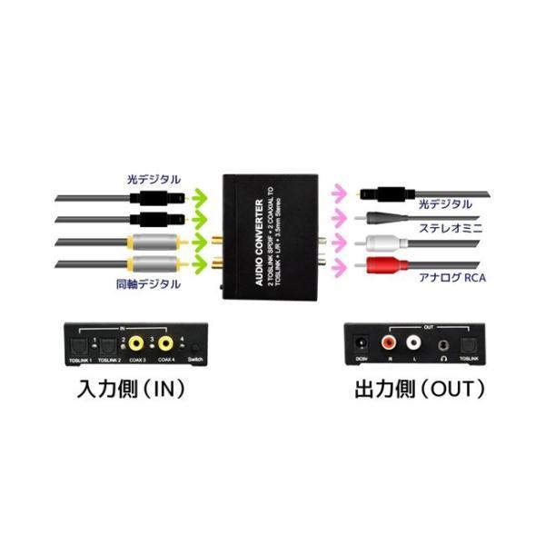 4入力3出力 オーディオコンバーター RP-ASW43 最大4台のデジタル音声をアナログや光デジタルに変換|ratoc|05