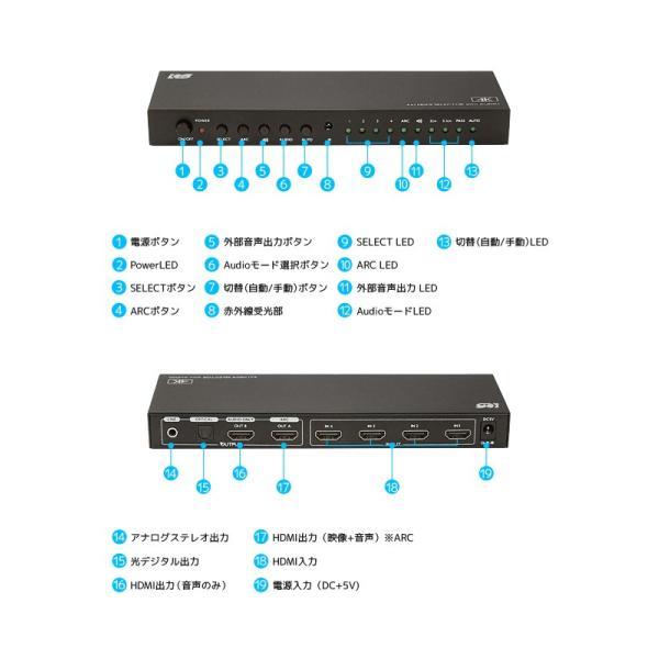 4K60Hz対応 外部音声出力付 4入力1出力 HDMIセレクター RP-HDSW41A-4K ratoc 03