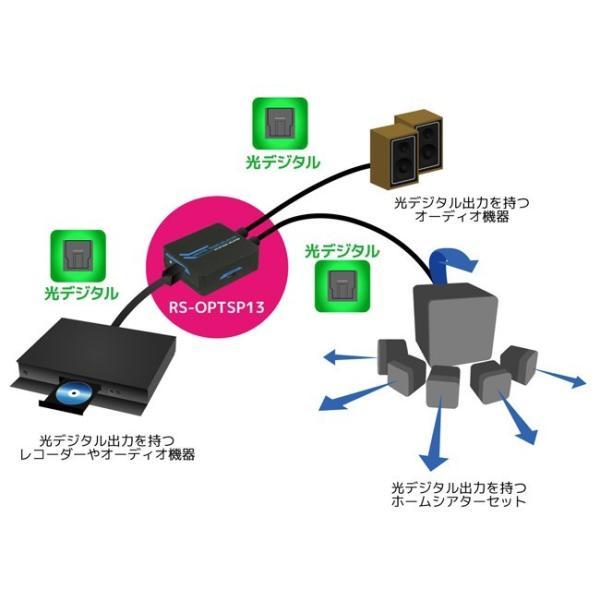 1入力3出力 光デジタル分配器 RP-OPTSP13 メーカー1年保証 ratoc 04
