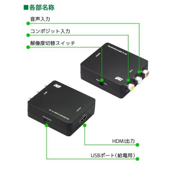 コンポジット to HDMI コンバーター RS-AV2HD1A|ratoc|03