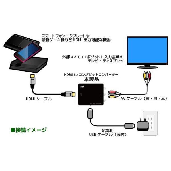 HDMI to コンポジット コンバーター RS-HD2AV1|ratoc|04