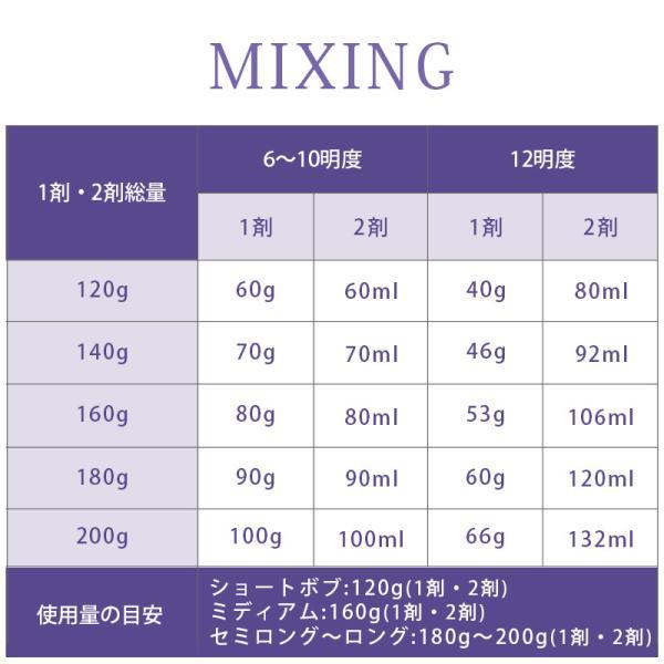 ウエラ プロフェッショナル イルミナ カラー 80g 1剤 OCEAN オーシャン|カラー剤 メール便対応4個まで|ray|06