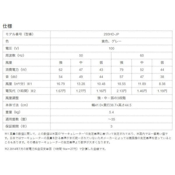 ボルネード サーキュレーター 293HD-JP グレーイエロー ~35畳