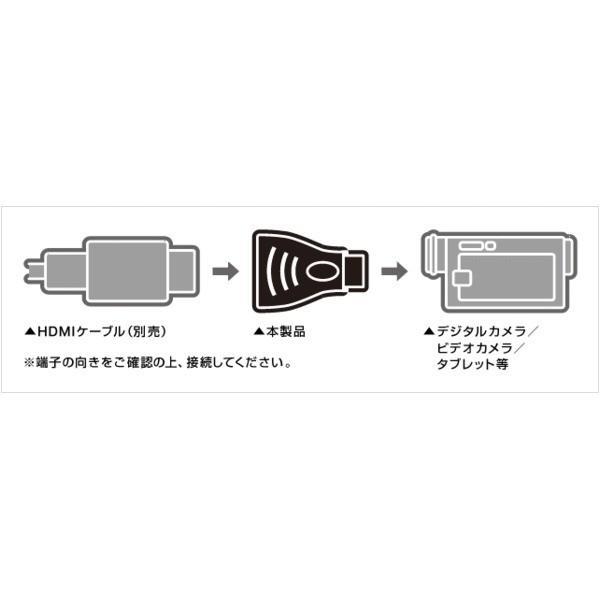 ミヨシ HDMI-HDMミニ変換アダプタ HDA-MN/BK