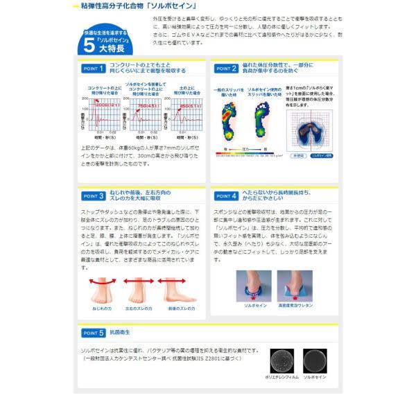 インソール ソルボ ライト 中敷き 衝撃吸収 メンズ レディース