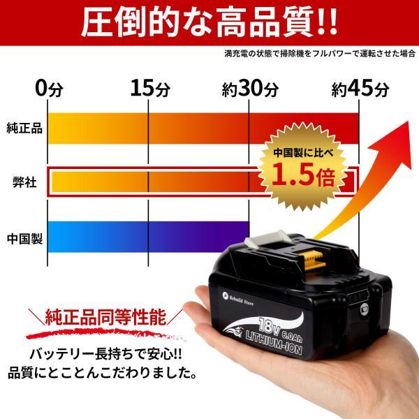 マキタ バッテリー 18V 互換性 1860 BL1860B 互換 残量表示付き 1年保証 2個セット|rebuild-store|05