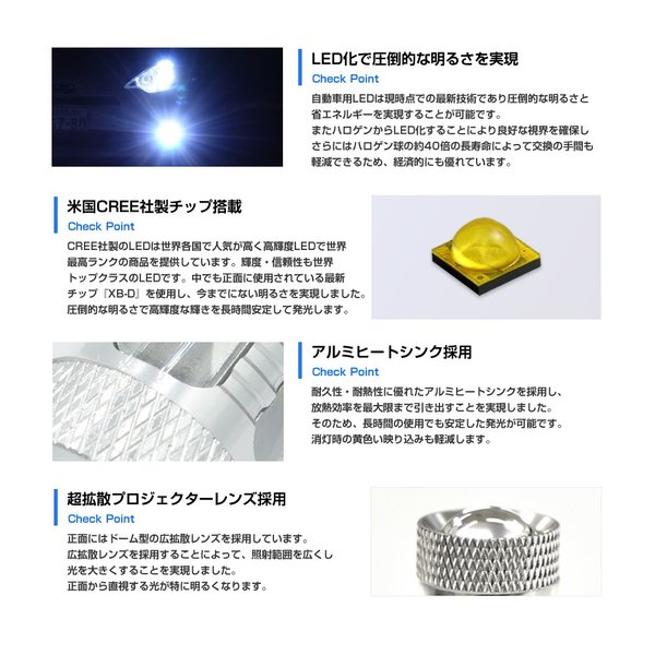 LEDフォグランプ HB4 CREE 80W 白/ホワイト 黄/イエロー LEDバルブ 送料無料|reiz|03
