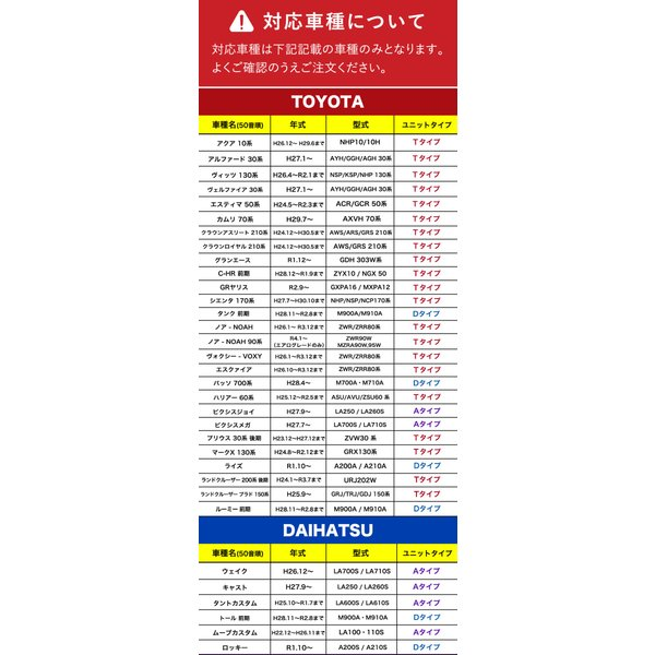 フォグランプ ユニット トヨタ TOYOTA  抜群の配光 VELENO 左右セット 純正LED交換 バルブ交換 純正同形状 H8 H11 H16 送料無料|reiz|05