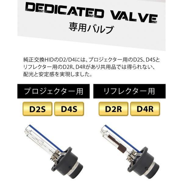HID バルブ D2S D2R D4S D4R 純正交換 VELENO 35W 5500K/6500K/8000K 1年保証 12V 24V 送料無料|reiz|06