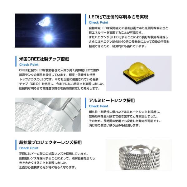 LEDフォグランプ H8/H11/H16 LED CREE 30W  白/ホワイト LED フォグランプ 送料無料|reiz|03