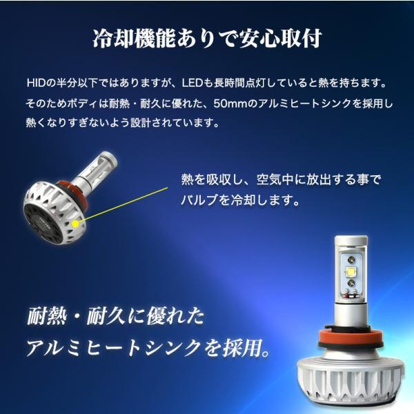 LEDフォグランプ H8/H11/H16/HB4/PSX26W 3000ルーメン イエローフォグ カラー耐熱フィルム 色温度変更可能 led フォグランプ 送料無料|reiz|07