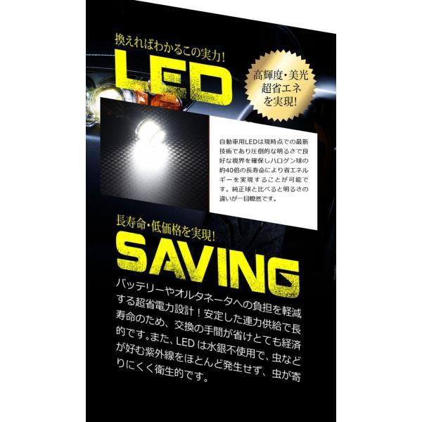 T10 T16 LED ポジション バックランプ ウインカー 爆光 無極性 36w 白/ホワイト/アンバー/赤/青 3014チップ スモール 送料無料|reiz|08