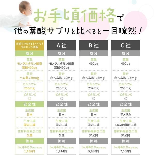 葉酸サプリ 妊活中 先輩ママのあるとイイなを形にした葉酸 5個セット モノグルタミン酸型葉酸 シールド乳酸菌 ヘム鉄 妊娠 妊婦 赤ちゃん 授乳 出産 ビタミン|relieflife|15