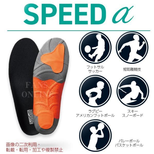 中敷き インソール M.MOWBRAY SPORTS SPEEDα スピードアルファ サッカー フットサル resources-shoecare 02