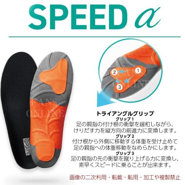 中敷き インソール M.MOWBRAY SPORTS SPEEDα スピードアルファ サッカー フットサル resources-shoecare 04