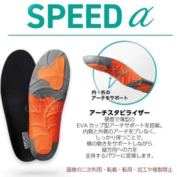 中敷き インソール M.MOWBRAY SPORTS SPEEDα スピードアルファ サッカー フットサル resources-shoecare 05