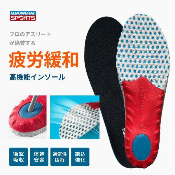 中敷き インソール M.MOWBRAY SPORTS ENERGYα エナジーアルファ ゴルフ 野球 ソフトボール テニス resources-shoecare