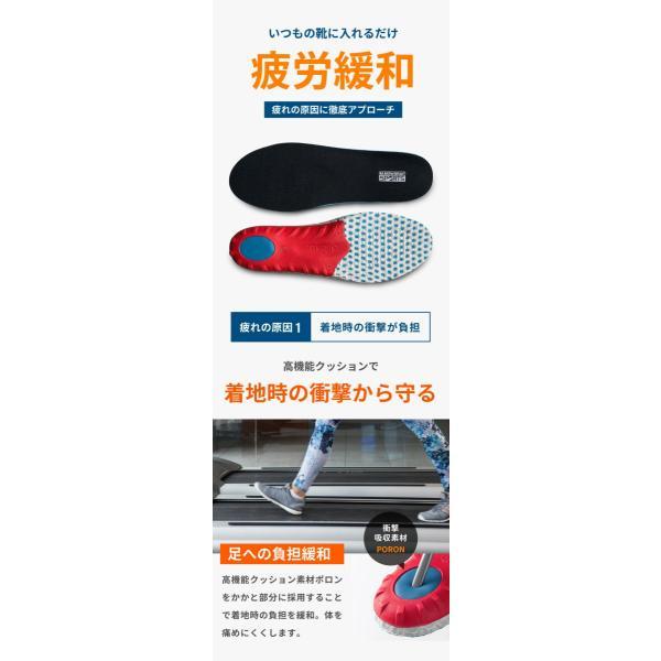 中敷き インソール M.MOWBRAY SPORTS ENERGYα エナジーアルファ ゴルフ 野球 ソフトボール テニス resources-shoecare 05
